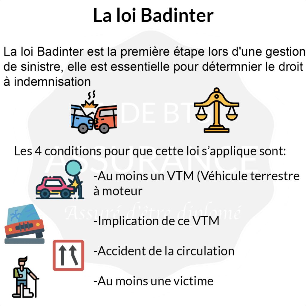 Les 4 conditions d'application de la loi Badinter